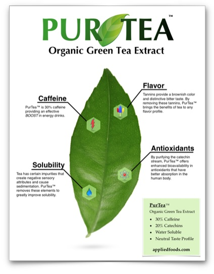 PurTea Organic Green Tea Extract Info Thumb